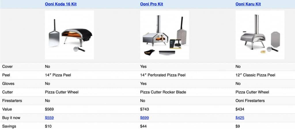 ooni-pizza-oven-starter-bundle-comparison