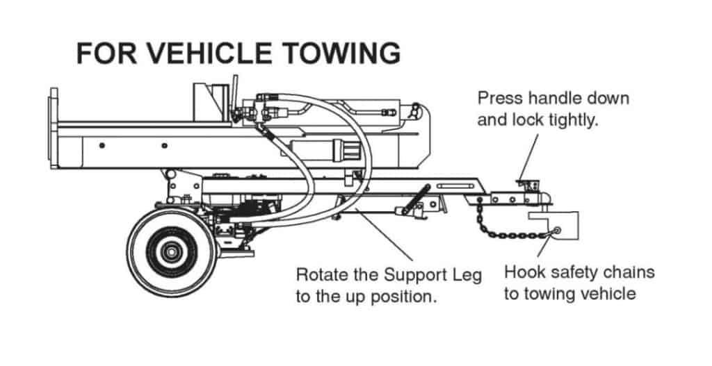 towing-countyline-log-splitter